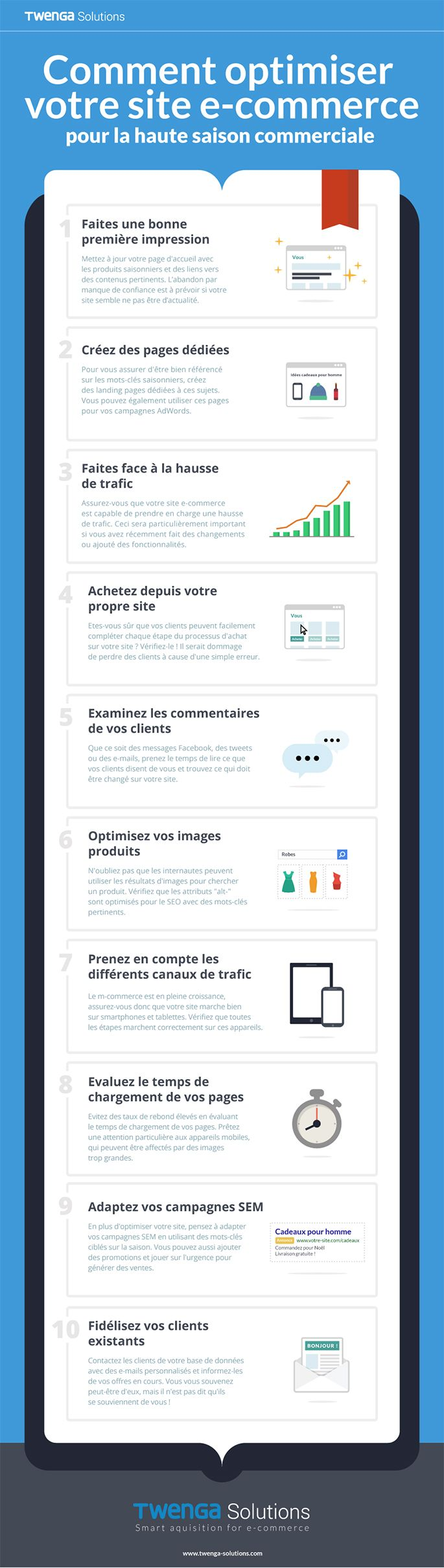 """Infographie """"Comment optimiser votre site e-commerce"""""""
