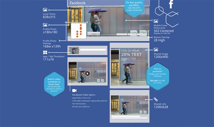 Optimisez vos images sur les réseaux sociaux pour plus d'engagement